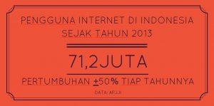 gambar-data-pengguna-internet