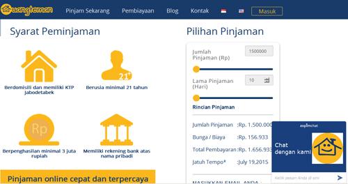 Situs Pencari Modal